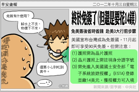 新聞畫報20121003
