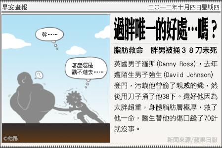 新聞畫報20121004