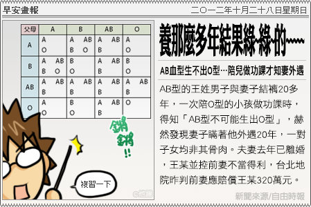 新聞畫報20121028