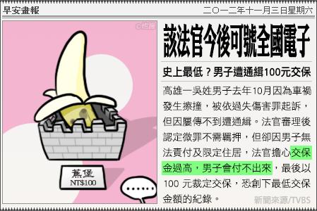 新聞畫報20121103