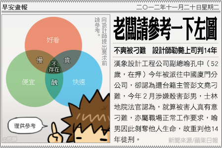 新聞畫報20121120