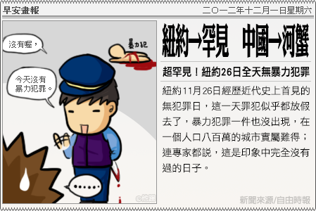 新聞畫報20121201