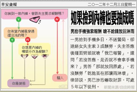 新聞畫報20121203
