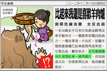 新聞畫報20121214
