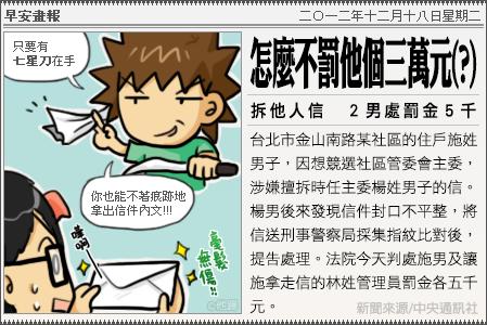 新聞畫報20121218