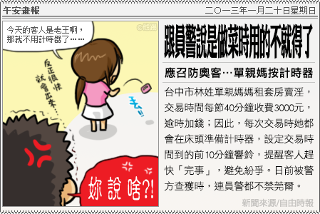 新聞畫報20130120