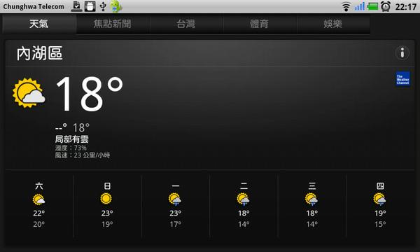 天氣新聞-天氣