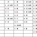 learn_roma_song.JPG
