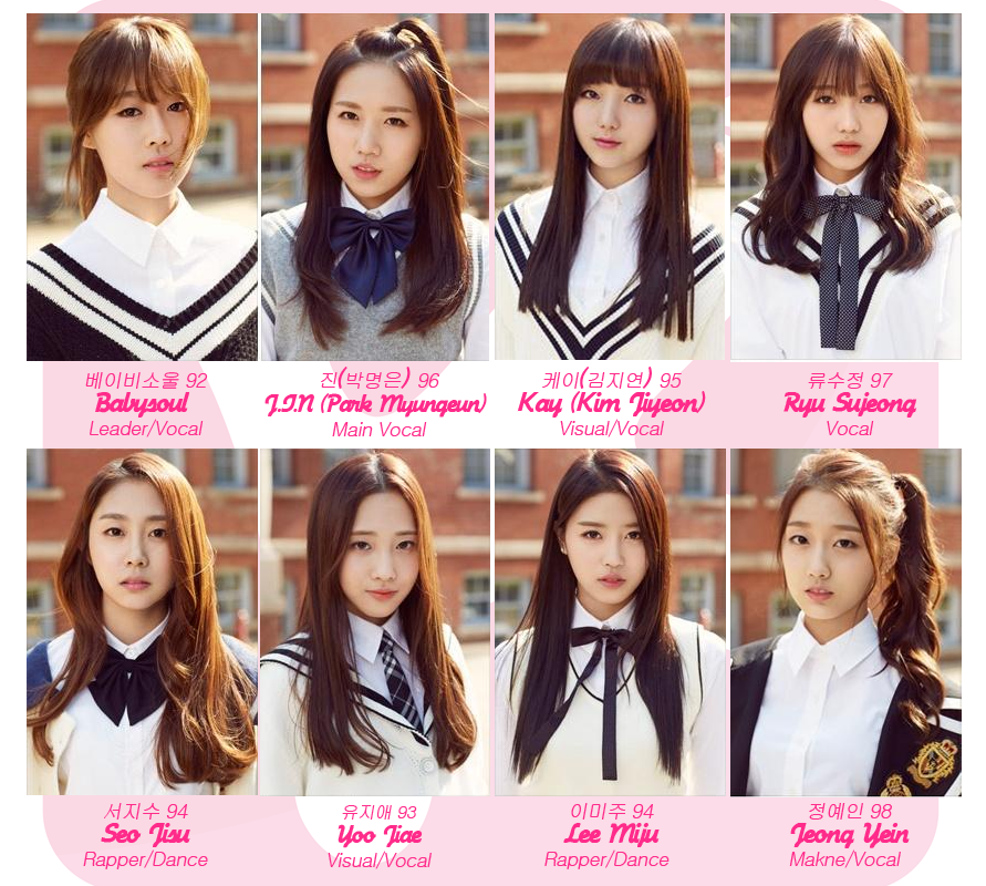 lovelyz-members.png