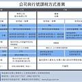 智盛官網設計-服務項目點開圖_2-1-2
