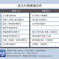智盛官網設計-服務項目點開圖_2-1-3