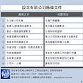智盛官網設計-服務項目點開圖_2-1-4