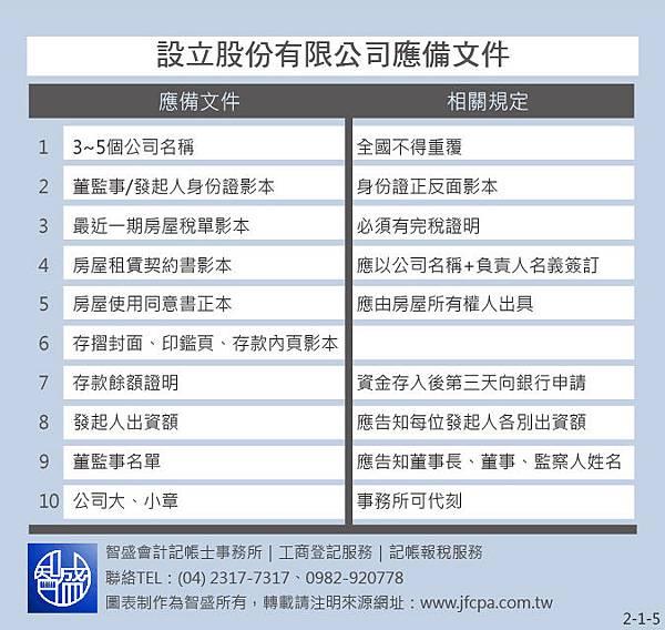 智盛官網設計-服務項目點開圖_2-1-5