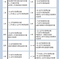 智盛官網設計-服務項目點開圖_2-2-1