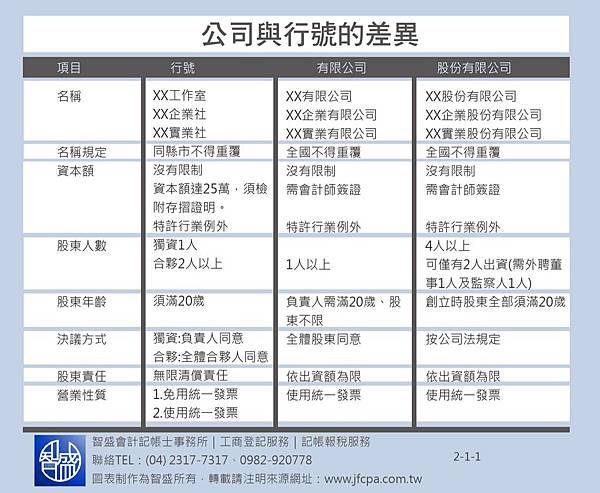 智盛官網設計-服務項目點開圖_2-1-1