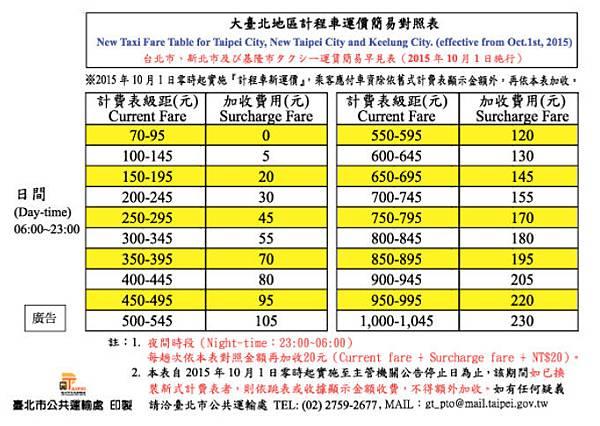 台北市計程車運價調整之計費簡易對照表貼紙