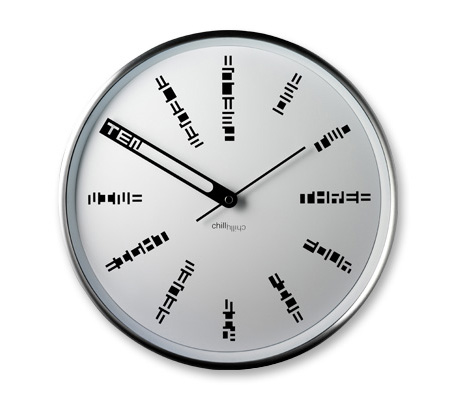 Decode Clock.jpg