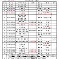 2013.05高雄區培訓組課程表0509