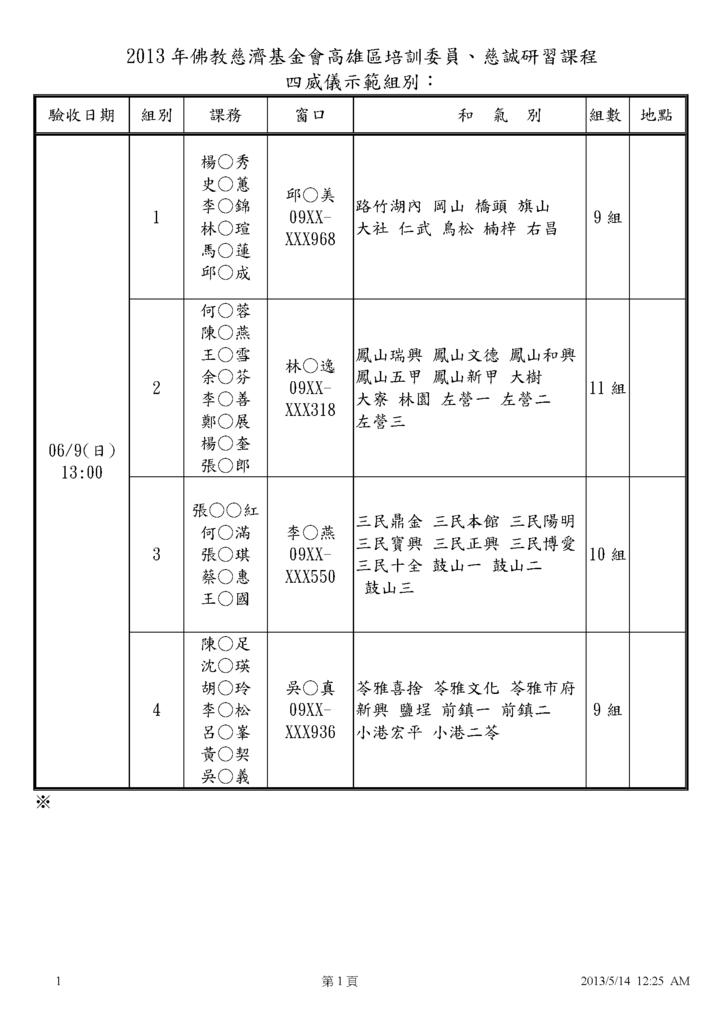 2013.05高雄區培訓組四威儀分組