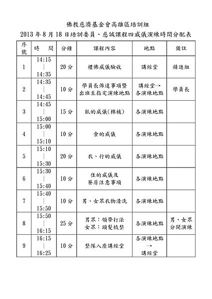 2013高雄區培訓課程四威儀演練時間分配表