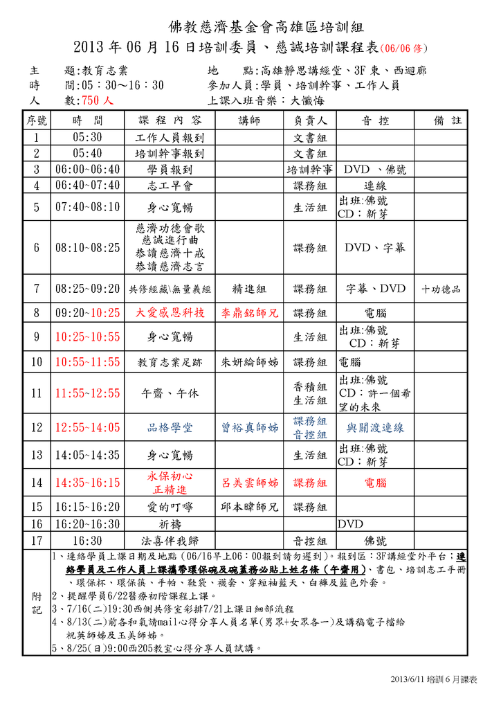 2013.06高雄區培訓組課程表0606
