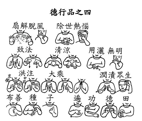 06手語印記提示圖-無量義經偈頌-德行品之四