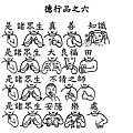08-1手語印記提示圖-無量義經偈頌-德行品之六