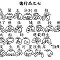 09手語印記提示圖-無量義經偈頌-德行品之七
