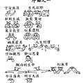 01手語妙音提示圖-無量義經偈頌-序曲之一