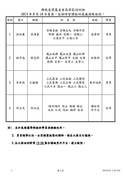 2013.03高雄區培訓組四威儀分組
