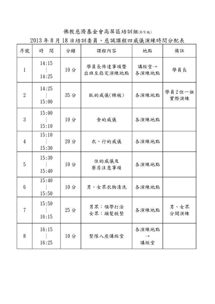 2013.08四威儀演練流程表