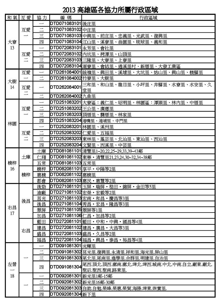 高雄地區行政區域2013.9.27_頁面_3.png