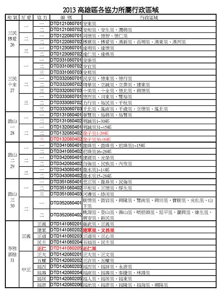 高雄地區行政區域2013.9.27_頁面_5.png