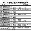高雄地區行政區域2013.9.27_頁面_7.png