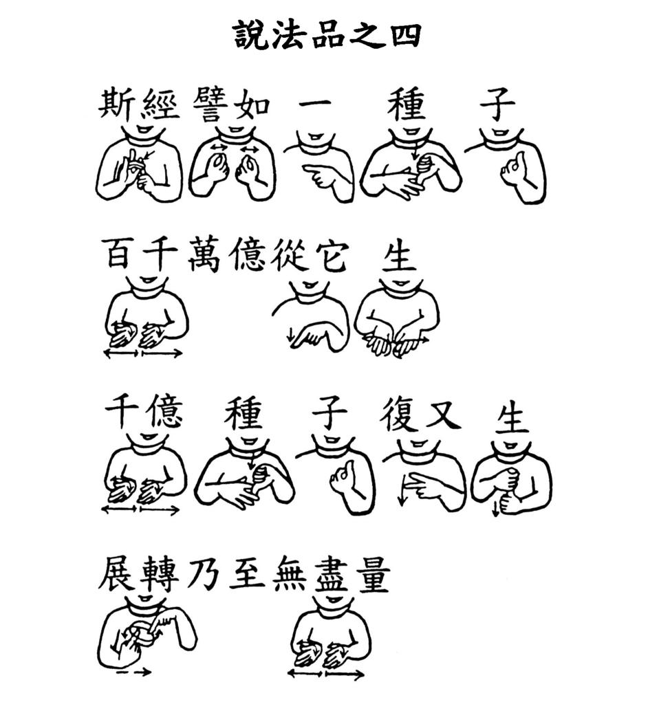22手語印記提示圖-無量義經偈頌-說法品之四(斯經譬如一種子)_頁面_1.png