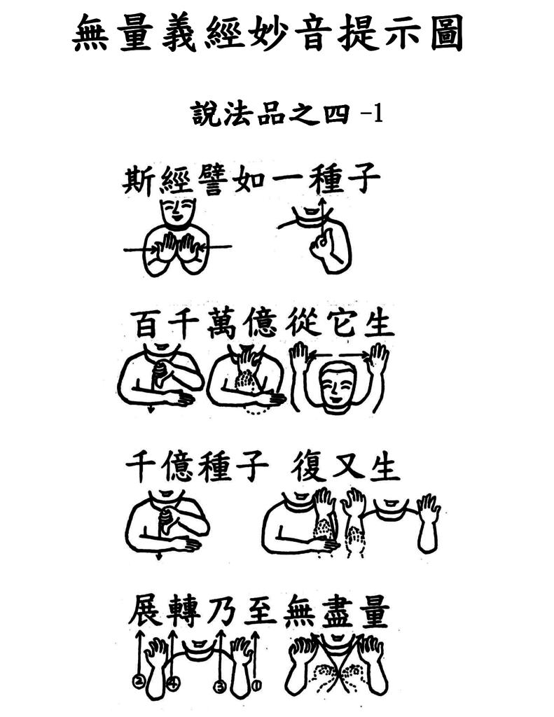 22手語妙音提示圖-無量義經偈頌-說法品之四(斯經譬如一種子)_頁面_1.png