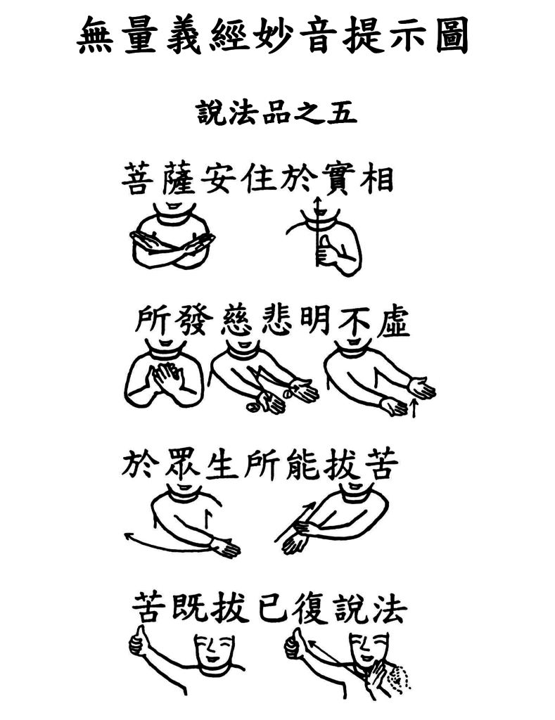 23手語妙音提示圖-無量義經偈頌-說法品之五(菩薩安住於實相).png