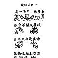18 手語妙音提示圖-無量義經偈頌-說法品之一(有一法門無量義).png