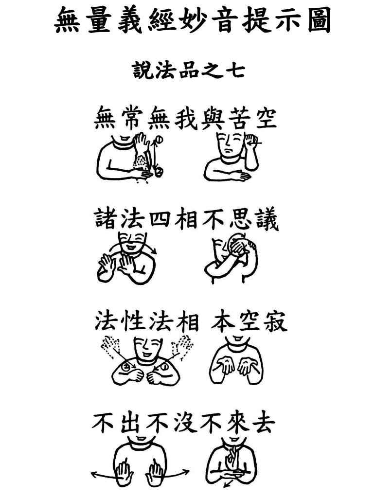 26手語妙音提示圖-無量義經偈頌-說法品之七(無常無我與苦空).png