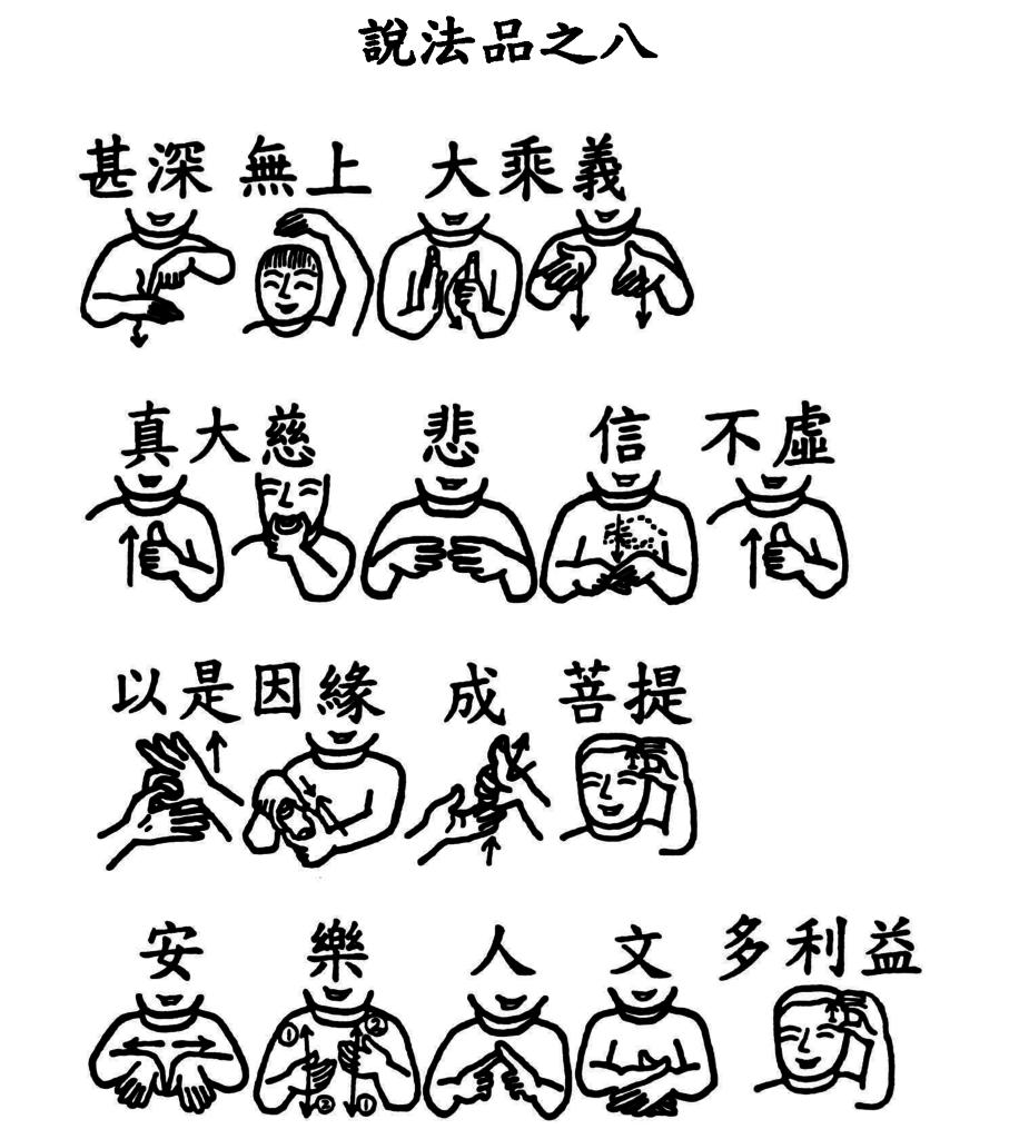 28手語印記提示圖-無量義經偈頌-說法品之八(甚深無上大乘義).png