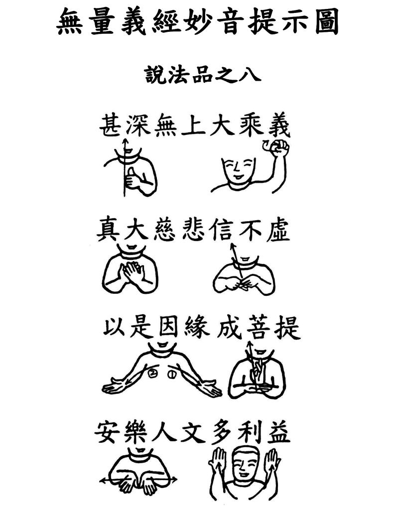28手語妙音提示圖-無量義經偈頌-說法品之八(甚深無上大乘義).png