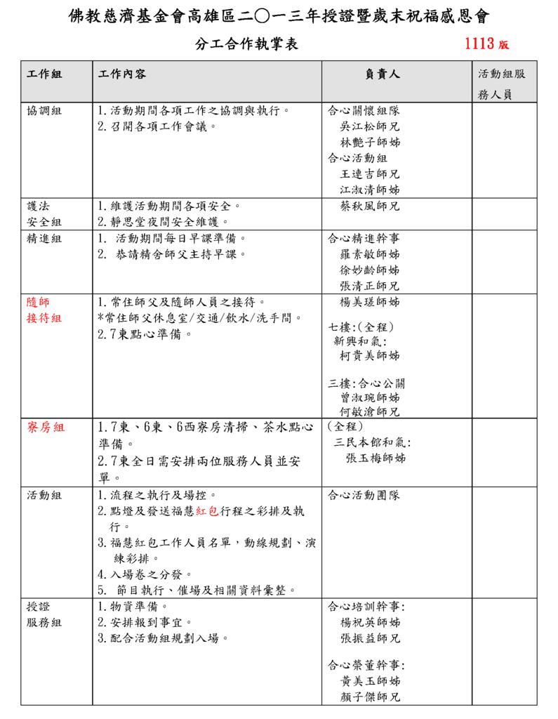 修--2013年授證暨歲分工執掌表1114版_頁面_1.png