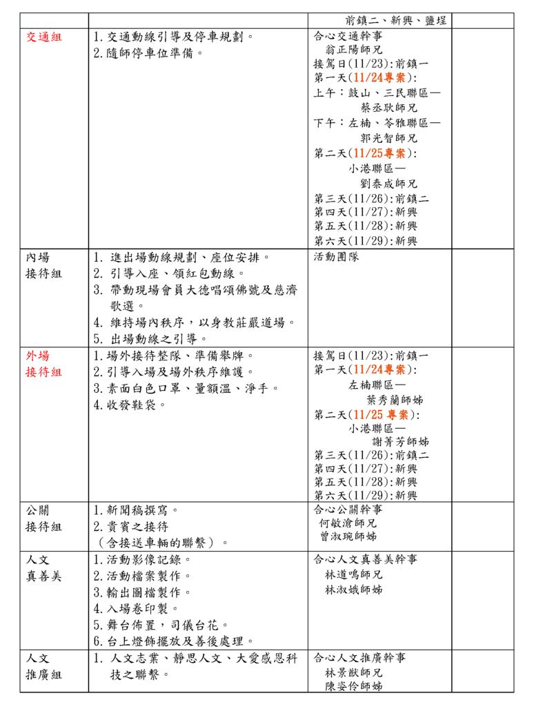 修--2013年授證暨歲分工執掌表1114版_頁面_4.png