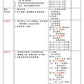 修--2013年授證暨歲分工執掌表1114版_頁面_3.png