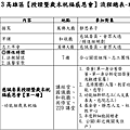 2013高雄合心區授證暨歲末祝福流程-草案20131118_頁面_1.png