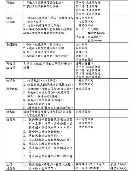確認版--2013年授證暨歲分工執掌表1116版_頁面_2.png