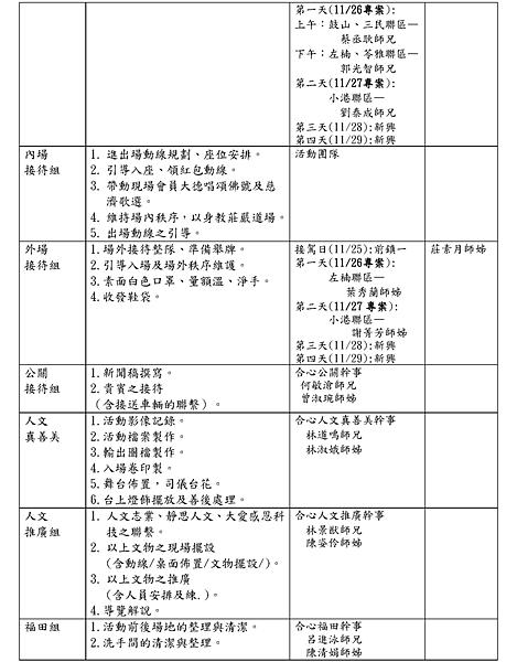 確認版--2013年授證暨歲分工執掌表1116版_頁面_4.png