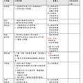 確認版--2013年授證暨歲分工執掌表1116版_頁面_1.png