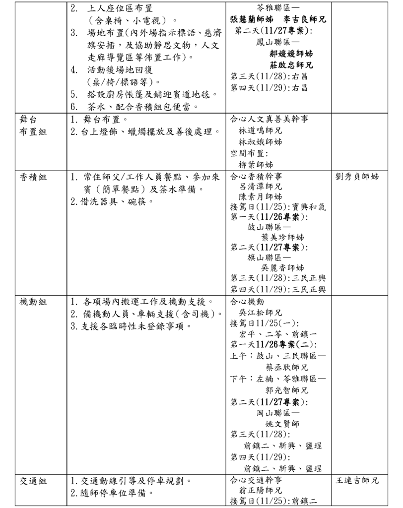 確認版--2013年授證暨歲分工執掌表1116版_頁面_3.png