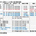 2013歲末祝福【上人場】各功能報到時間、地點-彙整_頁面_3.png